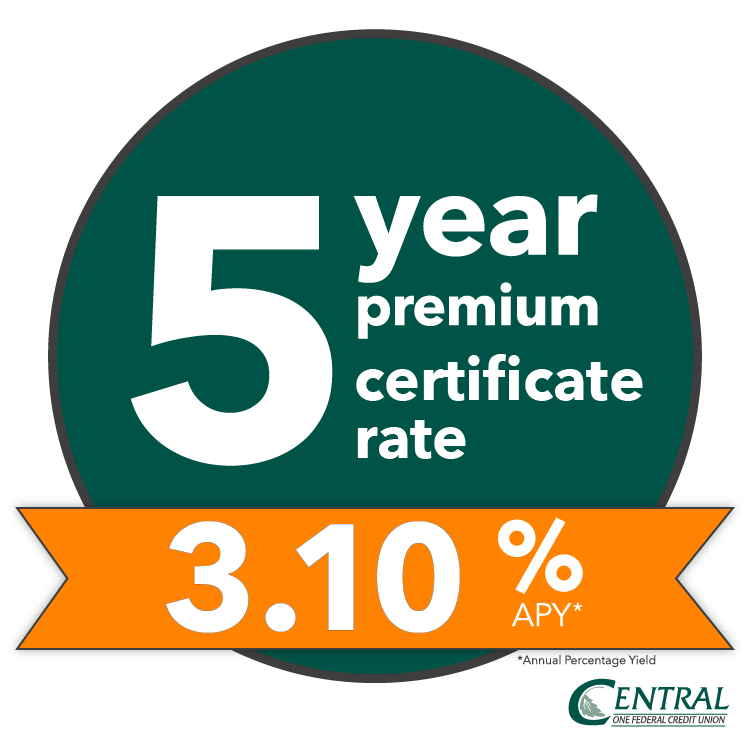 5 year premium certificate rate 3.10% APY